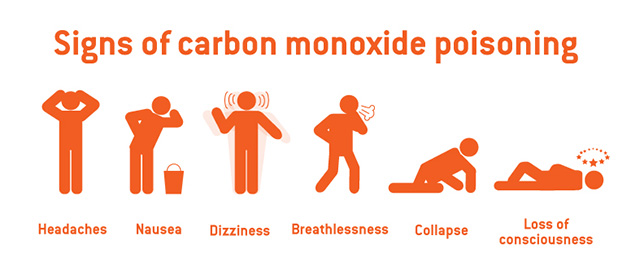 Gas Safety Carbon Monoxide Poisoning